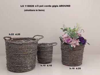H01G-linea basket AROUND
